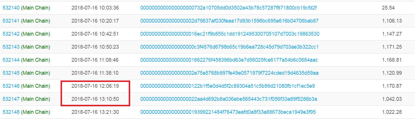 Bitcoin Blocks