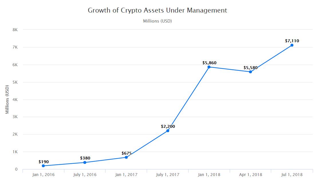 crypto fund kapital