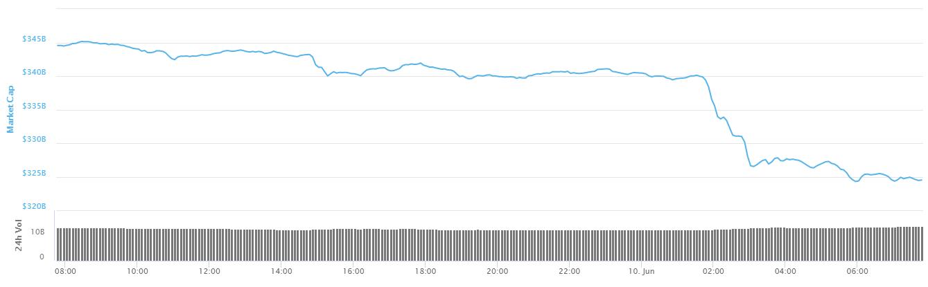 krypto flash crash