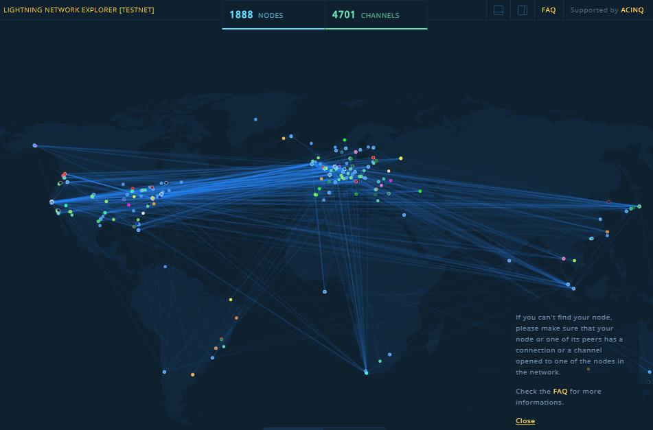 lightning nodes testnet