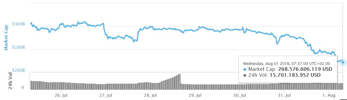 marktkapital