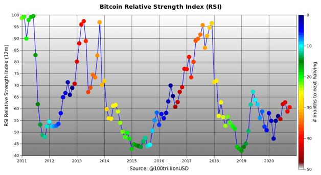Grafico dei prezzi Bitcoin dollaro statunitense - 4 ore